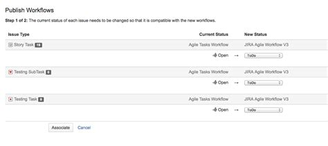 jira change workflow scheme change management atlassian documentation an best