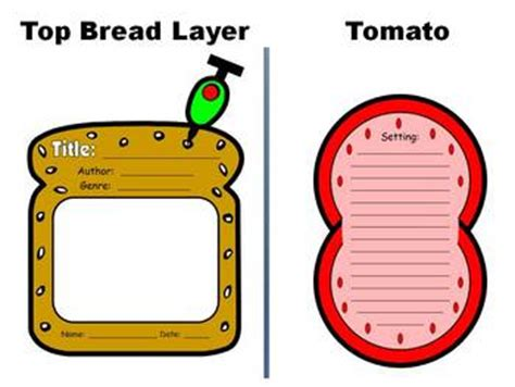 sandwich book report printable template sandwich book report project templates by heidi mcdonald