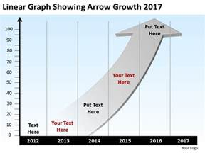 product roadmap timeline linear graph showing arrow growth