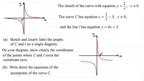 sketching graphs sketching graphs c1 edexcel january 2013 q6 a b