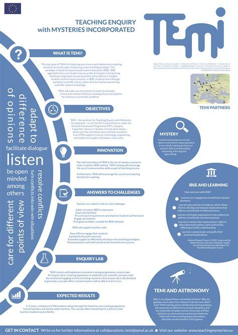 poster design resources temi poster unawe