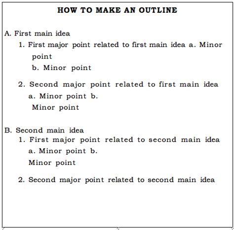 how to write an outline for a book report how to write an outline for a book template business