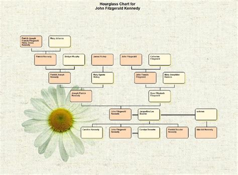 online family tree template free military bralicious co