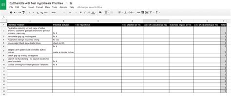 hypothesis testing excel template writing gap analysis report
