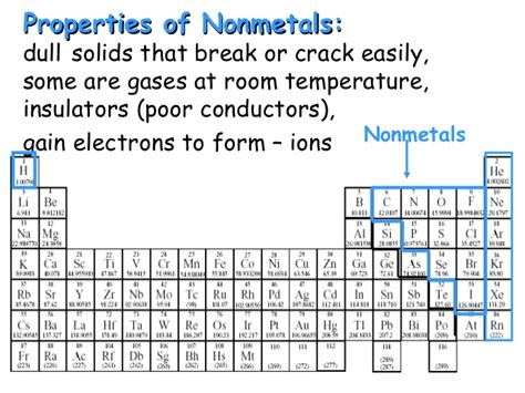 Elements That Are Gas At Room Temperature by Day 11 Periodic Table
