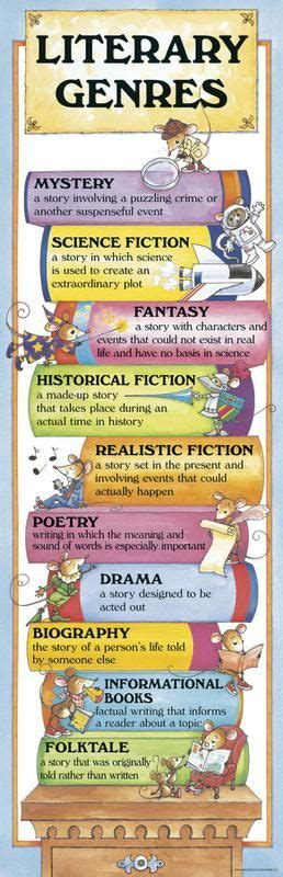 book themes genre 25 best ideas about stack of books on pinterest vintage