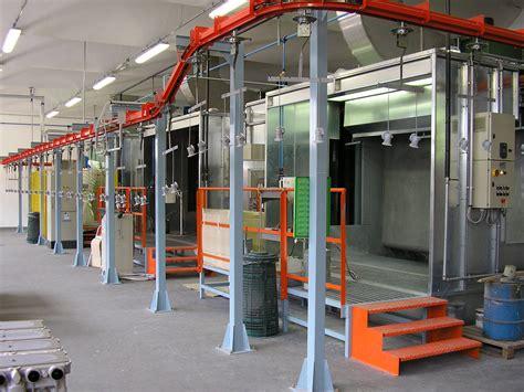cabine di verniciatura a polvere impianti di verniciatura dollmar meccanica s r l