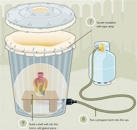 How To Create Interactive Floor Plan how to trashcan raku kiln make