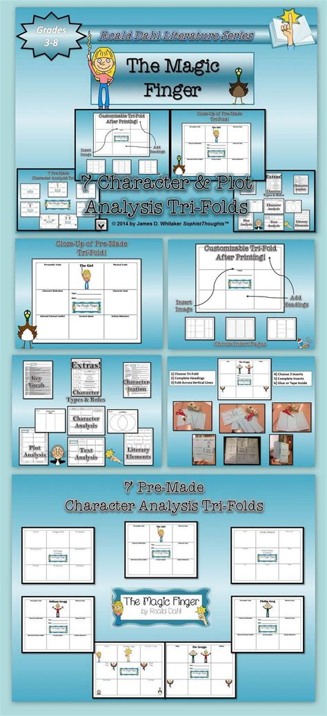 roald dahl book review template the magic finger by roald dahl character plot analysis