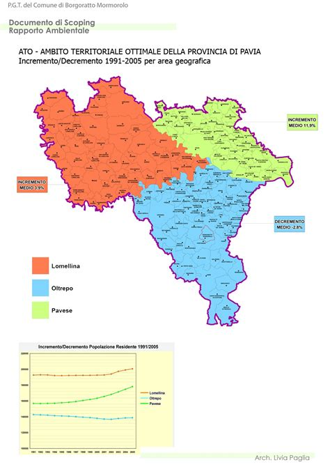 provincia di pavia giornale index of pgt vas ambito territoriale ottimale della