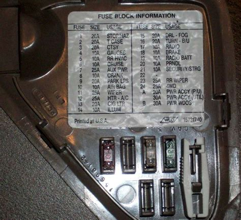 1997 chevy truck fuses wiring diagram with description