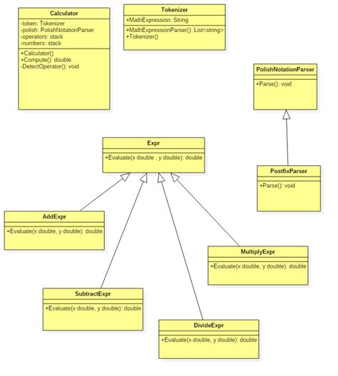 diagram calculator java which is better of these two class diagrams for