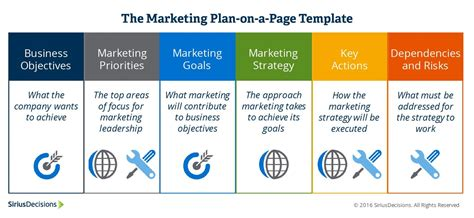 Strategic Marketing Plan Template Beneficialholdings Info Strategic Marketing Plan Template