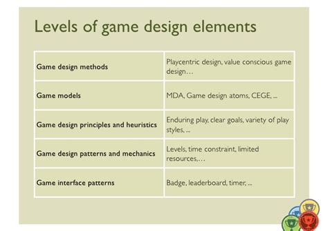 home design game levels levels of game design elements