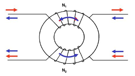 common mode choke bifilar common mode choke bifilar 28 images uu10 5 common mode choke inductors 0 6 copper wire 6a