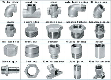 plumbing fittings names picture a type camlock coupling