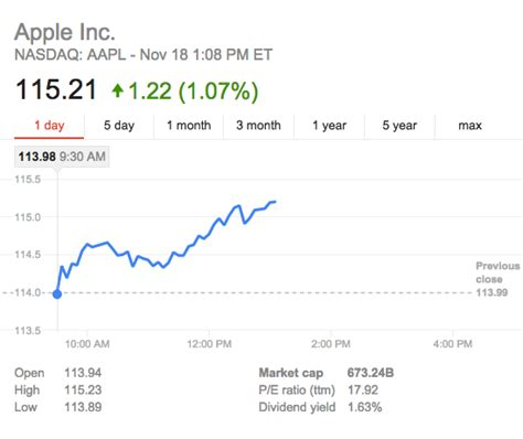 apple stock price hedge funds predict aapl to hit 1 trillion market cap by