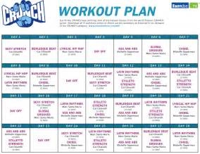 Gym workout routine information on happy healthy news