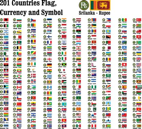 flags of the world magnets price for one of flag magnets design of 201 world country
