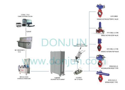 wiring diagram ramsey 15000 troubleshooting diagrams