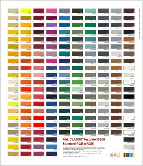 Sage Color by Lackierung W 228 Hlbar Siehe Farbtabelle Bitte Klicken