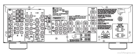 yamaha rx  manual audio video receiver hifi engine