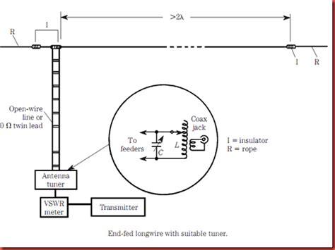 e90 bmw radio wiring diagram car repair manuals and