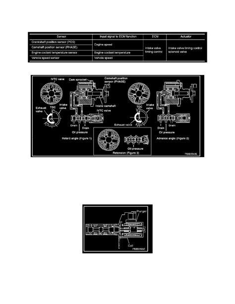 how to download repair manuals 2004 infiniti q parental controls service manual owners manual 2004 infiniti q 2004 infiniti q45 service repair manual