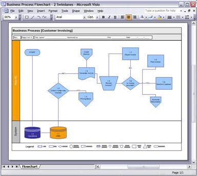 business process visio template business process design templates ms word excel visio
