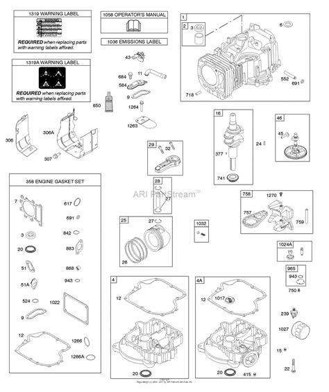 zx9r b wiring diagram wiring diagram