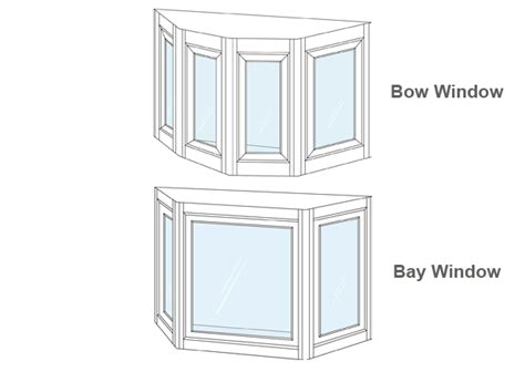 bow window sizes bow bay window sizes and configurations stanek windows