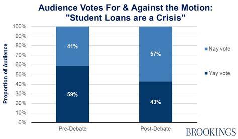 Student Loan Debt Crisis Essay by Student Loan Debt Argument Essay Docoments Ojazlink