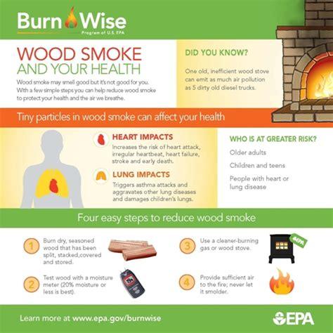 Fireplace Safety Fireplace Wood Stove Safety City Of Kansas