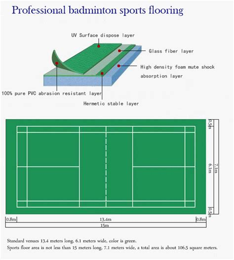 Interlock Floring Futsal futsal court flooring msia carpet vidalondon