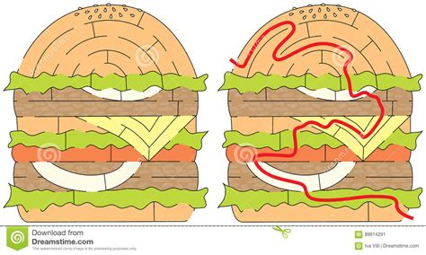 printable hamburger maze hamburger maze stock vector image of labyrinth game