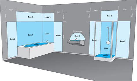 Normes électriques Salle De Bain 4932 by Zone Salle De Bain Salle De Bain Normes Lectriques Les