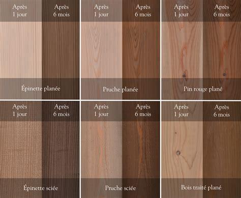traitement bois exterieur pas cher