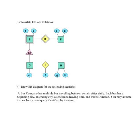 inkscape tutorial ks2 draw er diagram questions and answers images how to