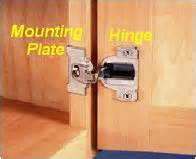 Hidden Kitchen Cabinet Hinges Kitchen Cabinet Doors Available Hinges