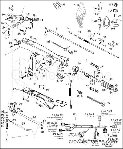 evinrude etec parts diagram 75 hp etec tiller for sale autos post