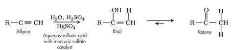 hydration a level chemistry organic mechanisms with biochem exles