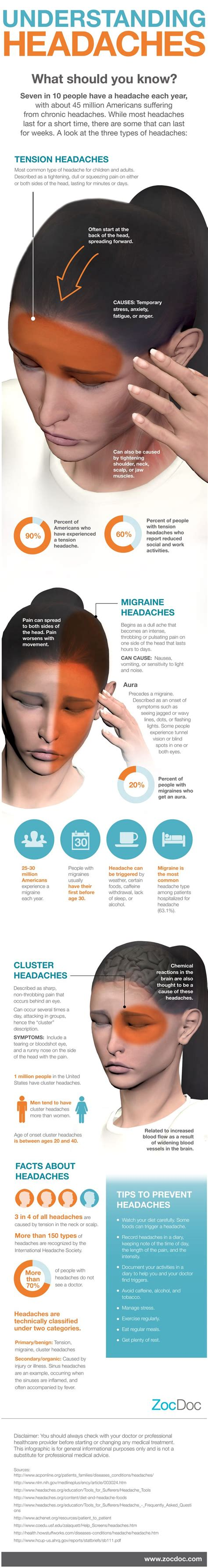 How Do Detox Headaches Last by 74 Best Images About Health On Neck
