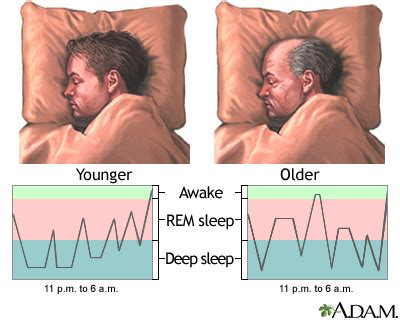 sleep pattern en espanol sleep patterns in the young and aged medlineplus medical