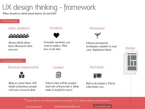 design thinking framework ux design thinking framework ux inspiration ideas