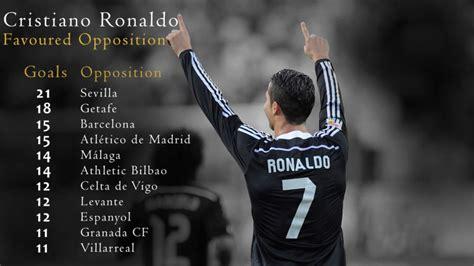 cristiano ronaldo best goals cristiano ronaldo s 499 goals the numbers his