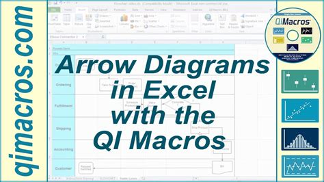 aon diagram exle aon network diagram in excel image collections how to