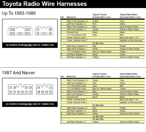 toyota radio wiring diagram wiring diagram schemes