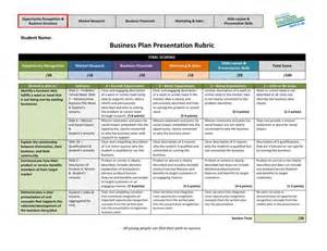 Nfte Business Plan Template by Flipsnack Nfte Powerpoint Business By Chris Styles