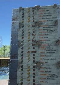 kibble cheatsheet v238 ark paint the best paint ark warpaint ark survival evolved skins