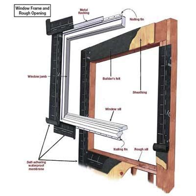 cost of new windows for a house overview how to install a window this old house